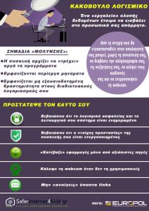 κακοβουλο λογισμικό Europol